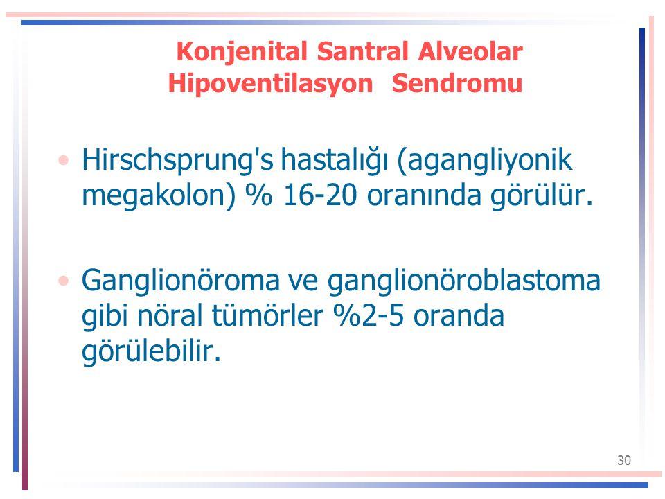 30 Konjenital Santral Alveolar Hipoventilasyon Sendromu Hirschsprung s hastalığı (agangliyonik megakolon) % 16-20 oranında görülür.