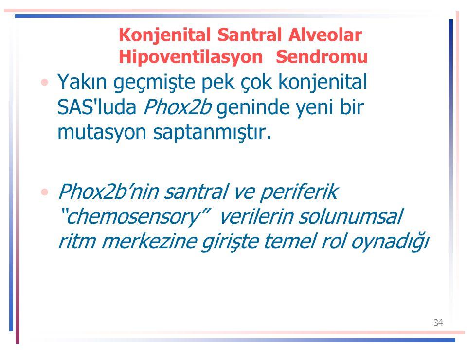 34 Konjenital Santral Alveolar Hipoventilasyon Sendromu Yakın geçmişte pek çok konjenital SAS luda Phox2b geninde yeni bir mutasyon saptanmıştır.