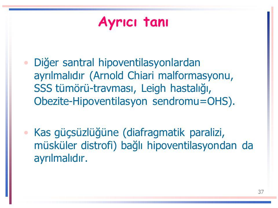 37 Ayrıcı tanı Diğer santral hipoventilasyonlardan ayrılmalıdır (Arnold Chiari malformasyonu, SSS tümörü-travması, Leigh hastalığı, Obezite-Hipoventilasyon sendromu=OHS).