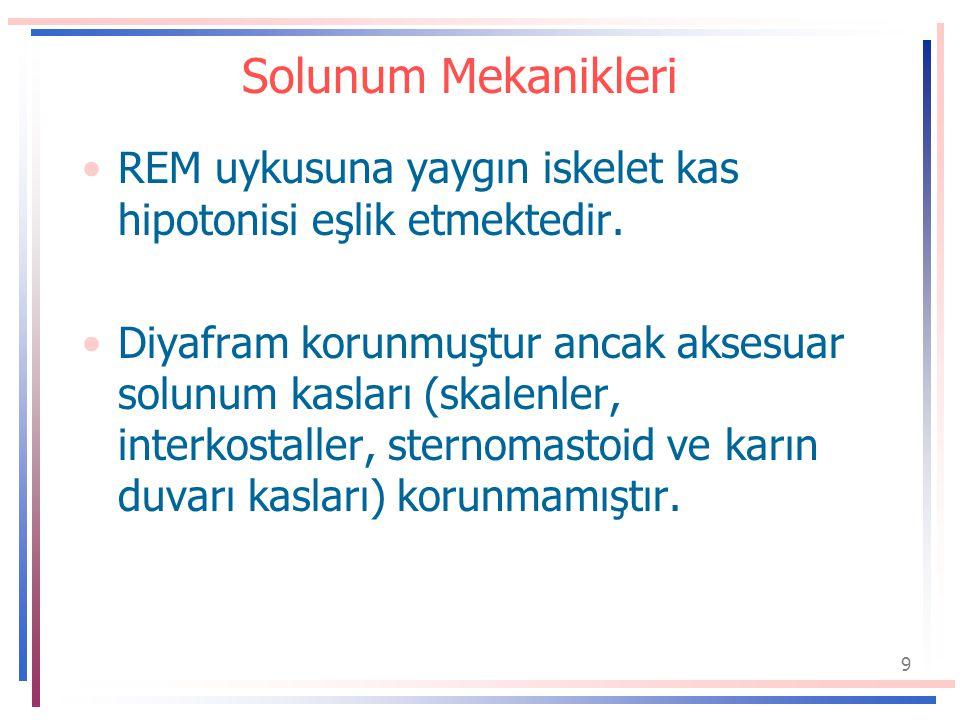9 Solunum Mekanikleri REM uykusuna yaygın iskelet kas hipotonisi eşlik etmektedir.