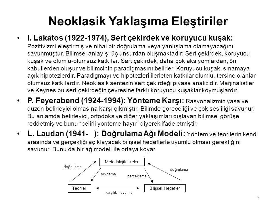 Neoklasik Yaklaşıma Eleştiriler I. Lakatos (1922-1974), Sert çekirdek ve koruyucu kuşak: Pozitivizmi eleştirmiş ve nihai bir doğrulama veya yanlışlama