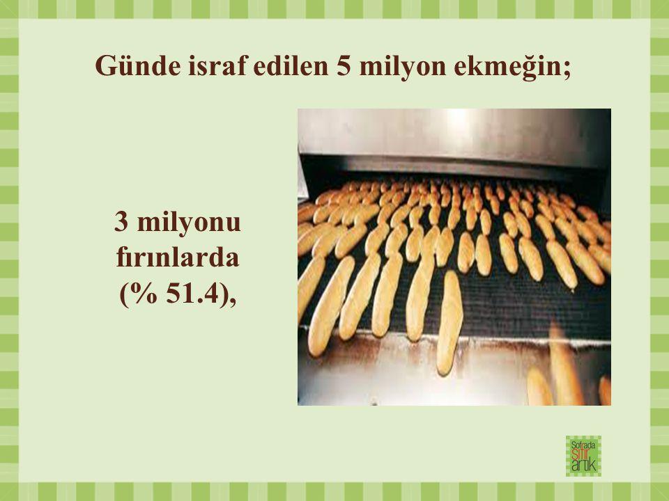 Günde israf edilen 5 milyon ekmeğin; 3 milyonu fırınlarda (% 51.4),