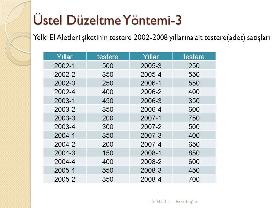 Üstel Düzeltme Yöntemi-3 15.04.2015Pazarlıo ğ lu Yelki El Aletleri şiketinin testere 2002-2008 yıllarına ait testere(adet) satışları YıllartestereYıll