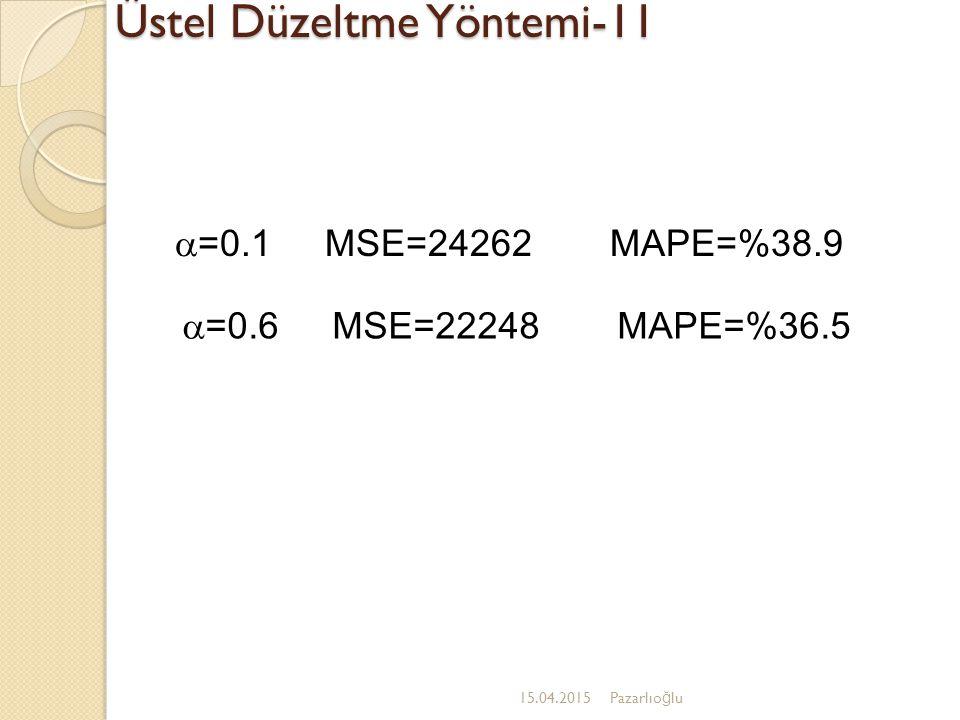 Üstel Düzeltme Yöntemi-11 15.04.2015Pazarlıo ğ lu  =0.1 MSE=24262MAPE=%38.9  =0.6 MSE=22248MAPE=%36.5