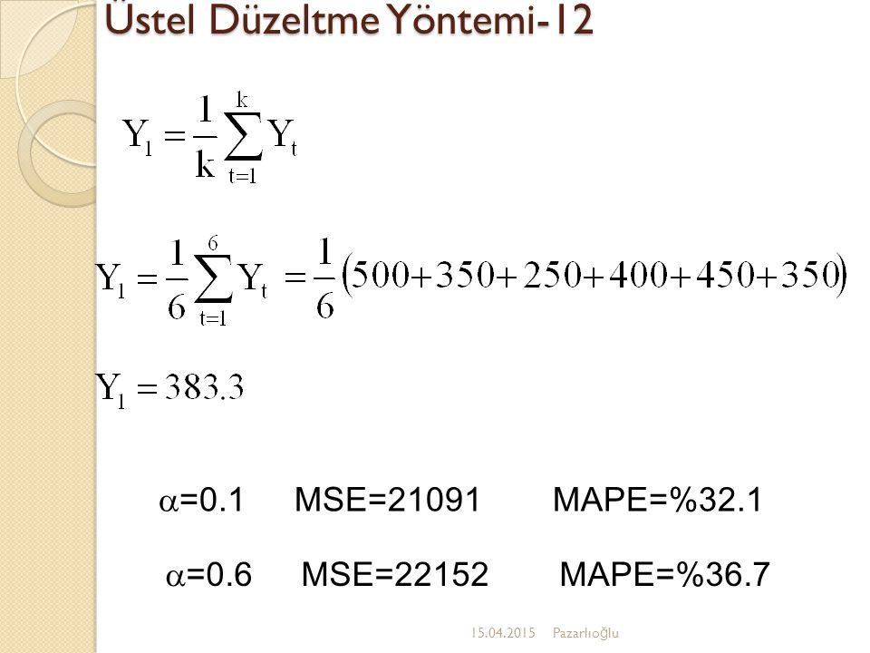 Üstel Düzeltme Yöntemi-12 15.04.2015Pazarlıo ğ lu  =0.1 MSE=21091MAPE=%32.1  =0.6 MSE=22152MAPE=%36.7