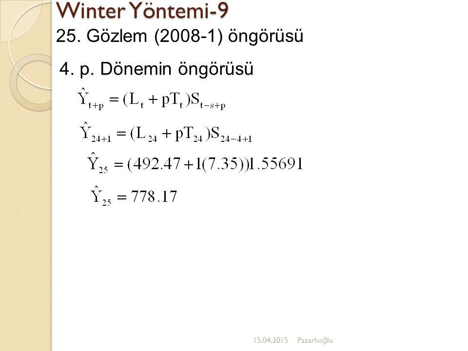 Winter Yöntemi-9 15.04.2015Pazarlıo ğ lu 25. Gözlem (2008-1) öngörüsü 4. p. Dönemin öngörüsü