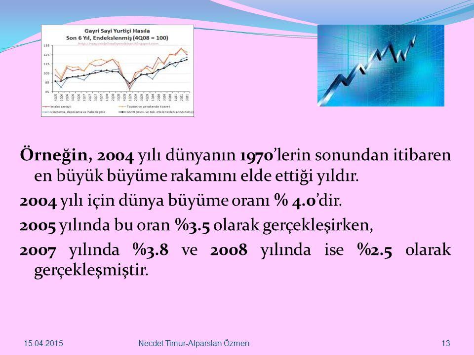 15.04.2015Necdet Timur-Alparslan Özmen 13 Örneğin, 2004 yılı dünyanın 1970'lerin sonundan itibaren en büyük büyüme rakamını elde ettiği yıldır. 2004 y