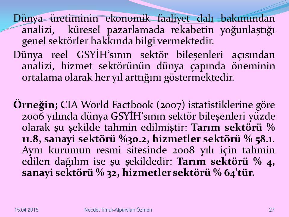 15.04.2015Necdet Timur-Alparslan Özmen 27 Dünya üretiminin ekonomik faaliyet dalı bakımından analizi, küresel pazarlamada rekabetin yoğunlaştığı genel