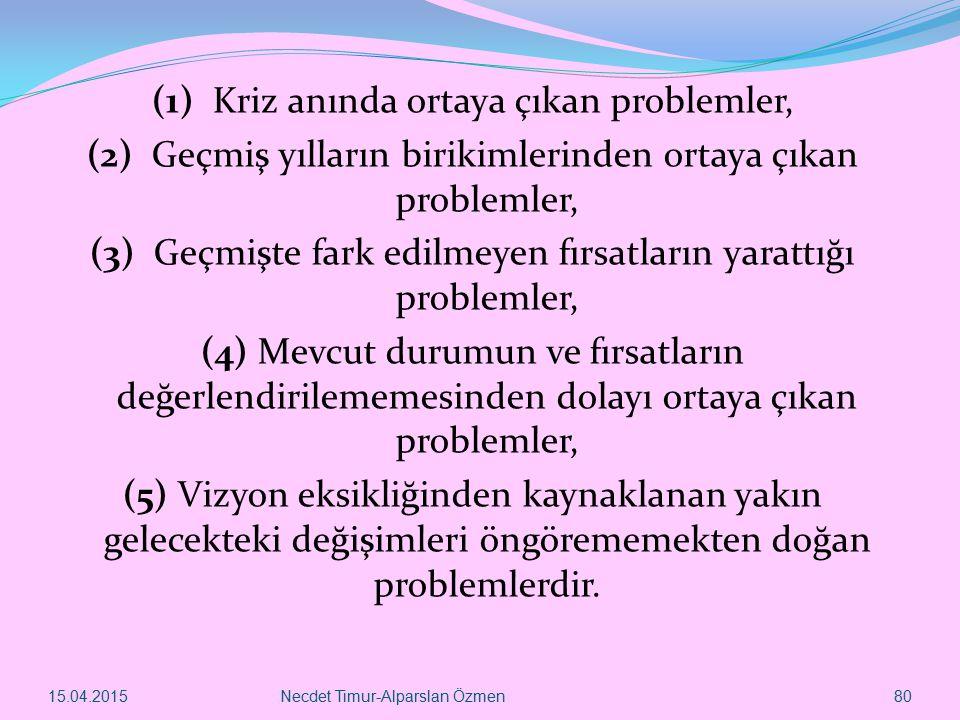 (1) Kriz anında ortaya çıkan problemler, (2) Geçmiş yılların birikimlerinden ortaya çıkan problemler, (3) Geçmişte fark edilmeyen fırsatların yarattığ
