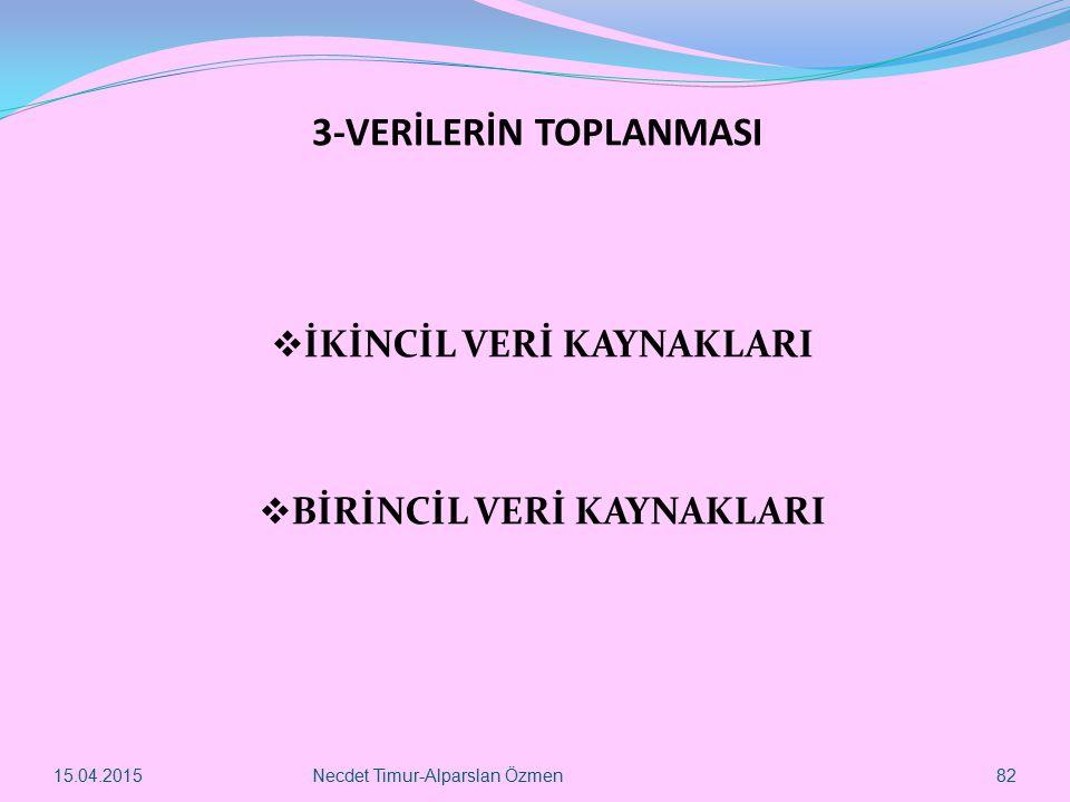 3-VERİLERİN TOPLANMASI  İKİNCİL VERİ KAYNAKLARI  BİRİNCİL VERİ KAYNAKLARI 15.04.2015Necdet Timur-Alparslan Özmen 82