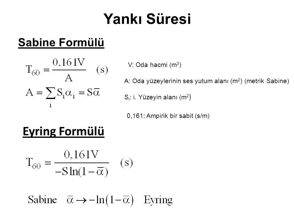 Yankı Süresi V: Oda hacmi (m 3 ) A: Oda yüzeylerinin ses yutum alanı (m 2 ) (metrik Sabine) S i : i.