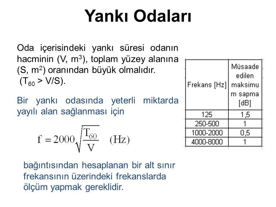 Yankı Odaları Oda içerisindeki yankı süresi odanın hacminin (V, m 3 ), toplam yüzey alanına (S, m 2 ) oranından büyük olmalıdır. (T 60 > V/S). Bir yan