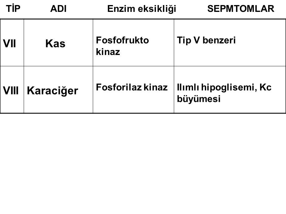 VII Kas Fosfofrukto kinaz Tip V benzeri VIIIKaraciğer Fosforilaz kinazIlımlı hipoglisemi, Kc büyümesi TİPADIEnzim eksikliğiSEPMTOMLAR