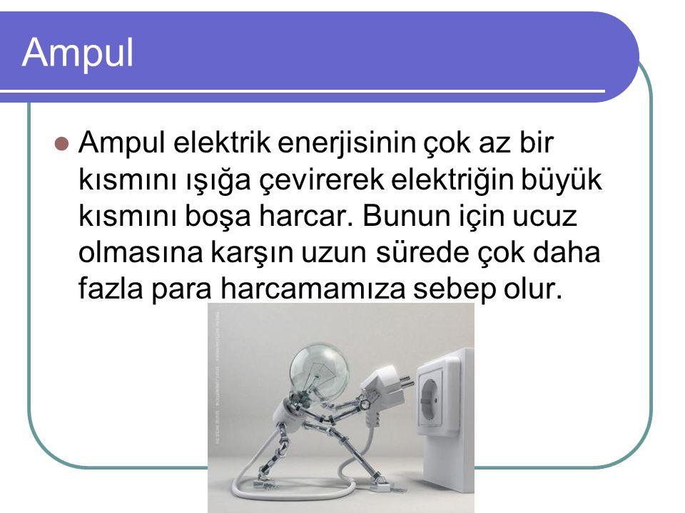 Ampul Ampul elektrik enerjisinin çok az bir kısmını ışığa çevirerek elektriğin büyük kısmını boşa harcar. Bunun için ucuz olmasına karşın uzun sürede