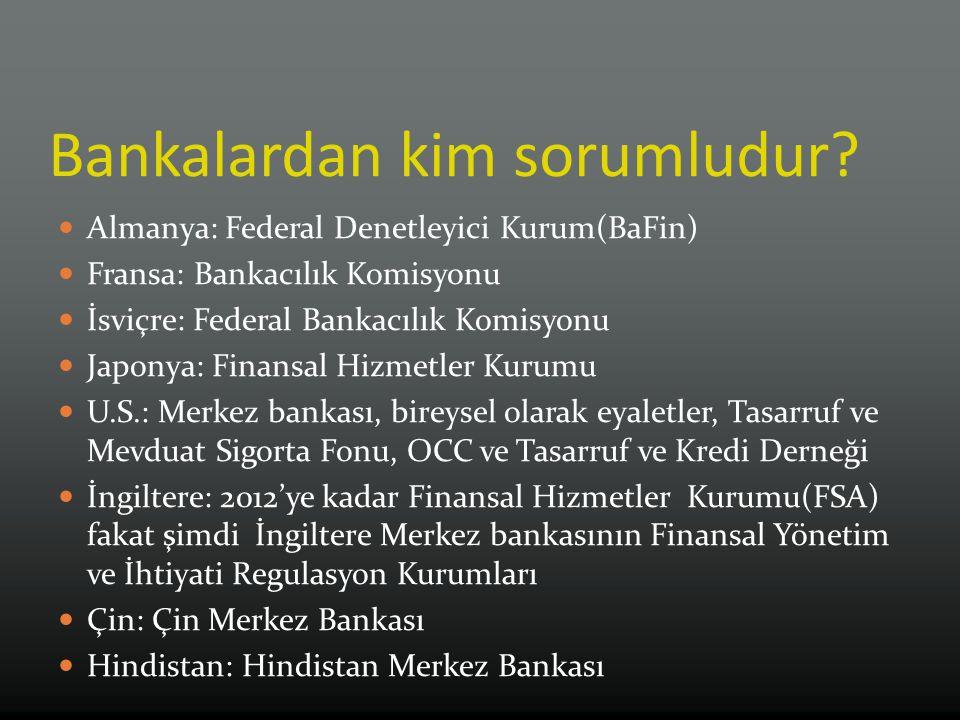 Bankalardan kim sorumludur? Almanya: Federal Denetleyici Kurum(BaFin) Fransa: Bankacılık Komisyonu İsviçre: Federal Bankacılık Komisyonu Japonya: Fina