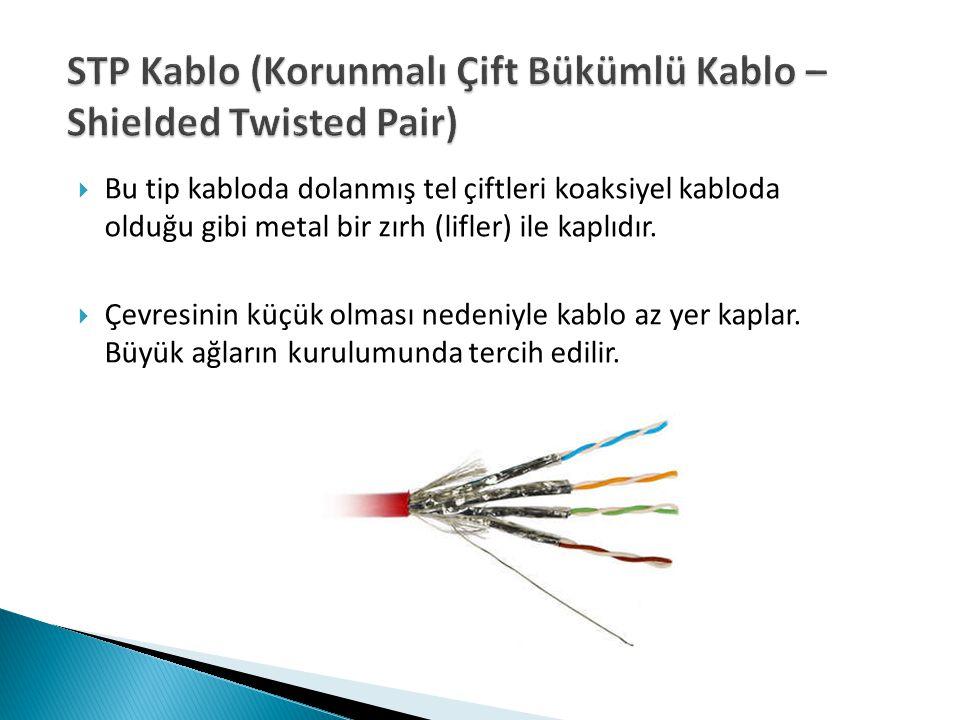  Bu tip kabloda dolanmış tel çiftleri koaksiyel kabloda olduğu gibi metal bir zırh (lifler) ile kaplıdır.  Çevresinin küçük olması nedeniyle kablo a