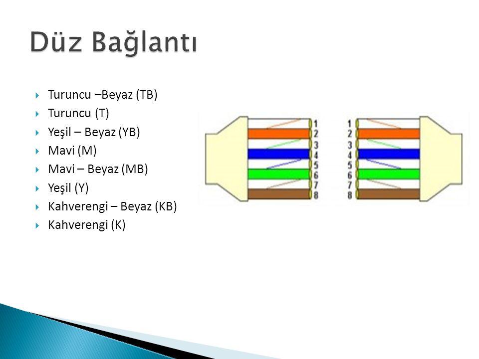  Turuncu –Beyaz (TB)  Turuncu (T)  Yeşil – Beyaz (YB)  Mavi (M)  Mavi – Beyaz (MB)  Yeşil (Y)  Kahverengi – Beyaz (KB)  Kahverengi (K)