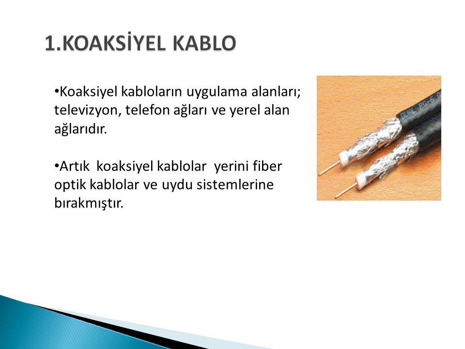 Koaksiyel kabloların uygulama alanları; televizyon, telefon ağları ve yerel alan ağlarıdır. Artık koaksiyel kablolar yerini fiber optik kablolar ve uy