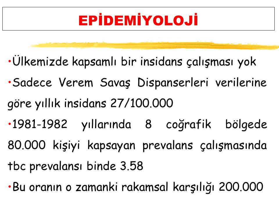 EPİDEMİYOLOJİ Ülkemizde kapsamlı bir insidans çalışması yok Sadece Verem Savaş Dispanserleri verilerine göre yıllık insidans 27/100.000 1981-1982 yıllarında 8 coğrafik bölgede 80.000 kişiyi kapsayan prevalans çalışmasında tbc prevalansı binde 3.58 Bu oranın o zamanki rakamsal karşılığı 200.000