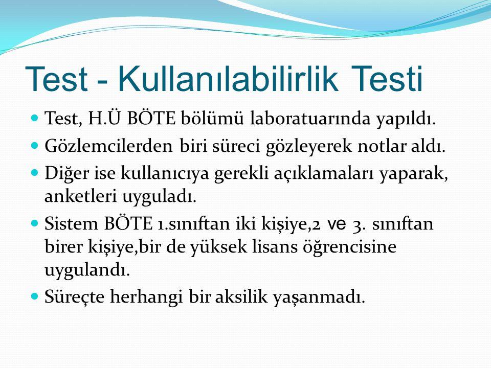 Test - Kullanılabilirlik Testi Test, H.Ü BÖTE bölümü laboratuarında yapıldı.