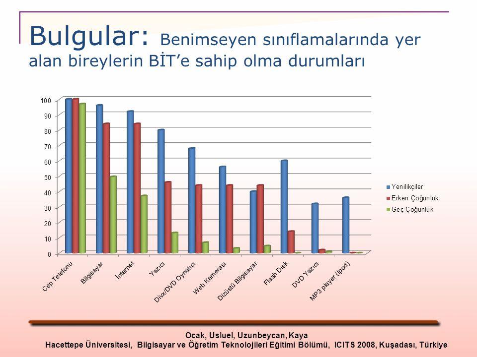 Bulgular: Benimseyen sınıflamalarında yer alan bireylerin BİT'e sahip olma durumları Ocak, Usluel, Uzunbeycan, Kaya Hacettepe Üniversitesi, Bilgisayar
