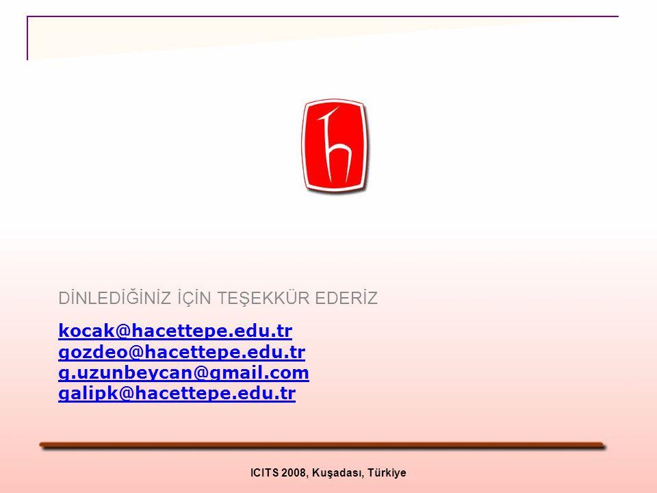 ICITS 2008, Kuşadası, Türkiye kocak@hacettepe.edu.tr gozdeo@hacettepe.edu.tr g.uzunbeycan@gmail.com galipk@hacettepe.edu.tr DİNLEDİĞİNİZ İÇİN TEŞEKKÜR
