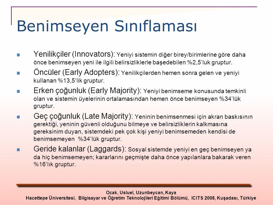 Benimseyen Sınıflaması Yenilikçiler (Innovators): Yeniyi sistemin diğer birey/birimlerine göre daha önce benimseyen yeni ile ilgili belirsizliklerle b