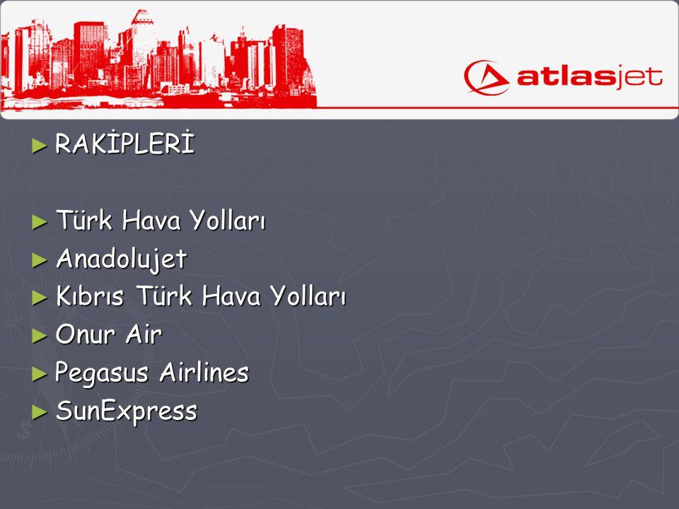 ► RAKİPLERİ ► Türk Hava Yolları ► Anadolujet ► Kıbrıs Türk Hava Yolları ► Onur Air ► Pegasus Airlines ► SunExpress