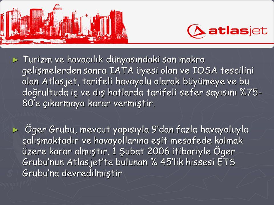 ► Turizm ve havacılık dünyasındaki son makro gelişmelerden sonra IATA üyesi olan ve IOSA tescilini alan Atlasjet, tarifeli havayolu olarak büyümeye ve