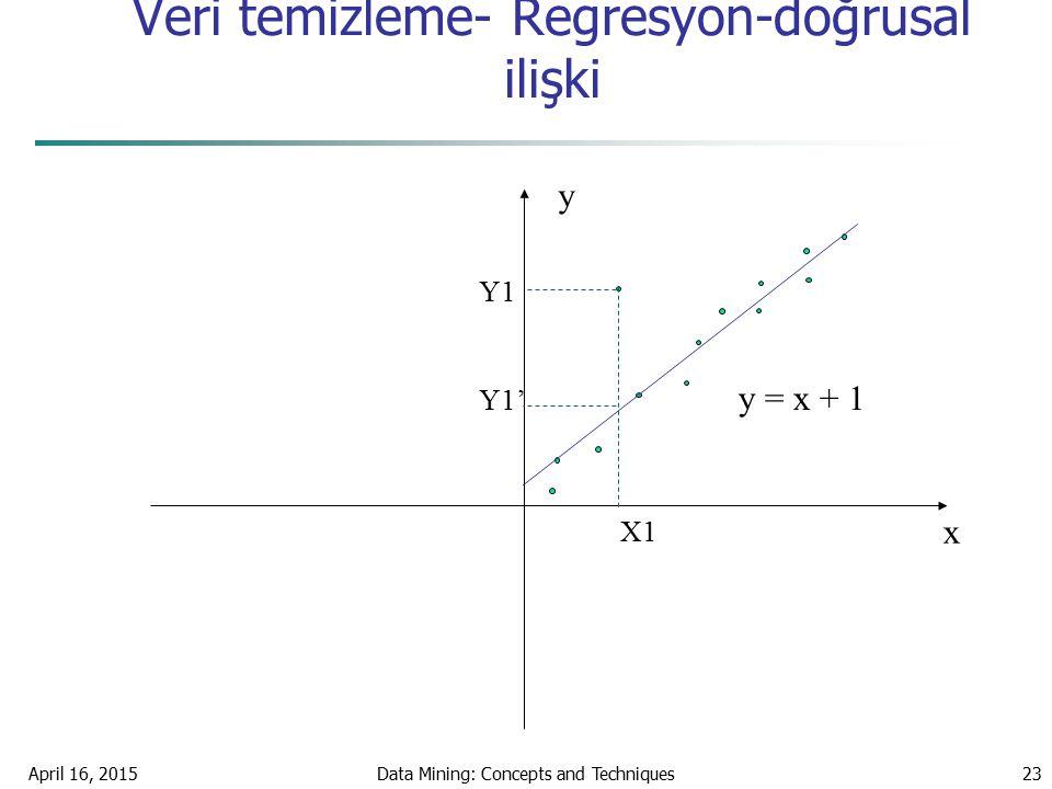 April 16, 2015Data Mining: Concepts and Techniques23 Veri temizleme- Regresyon-doğrusal ilişki x y y = x + 1 X1 Y1 Y1'