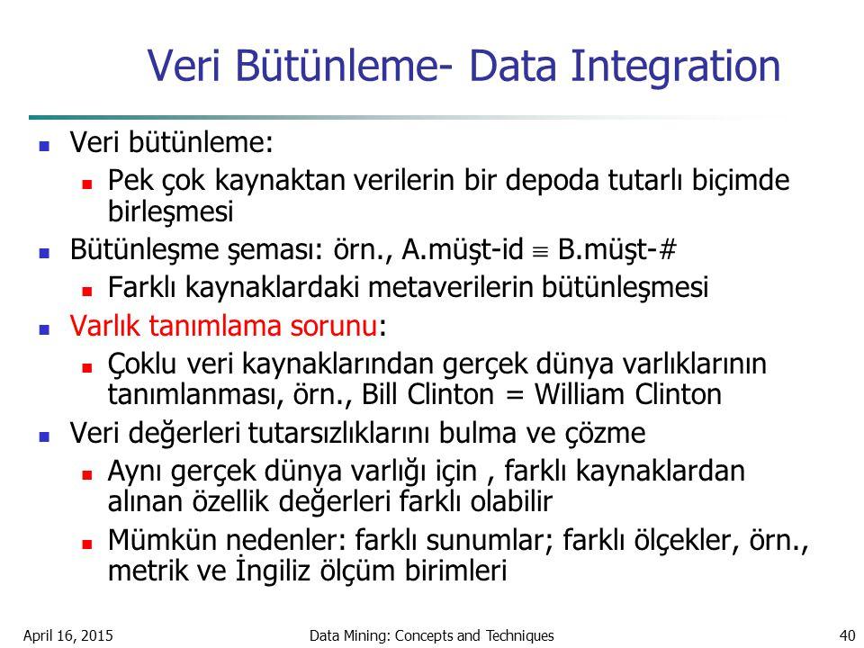 April 16, 2015Data Mining: Concepts and Techniques40 Veri Bütünleme- Data Integration Veri bütünleme: Pek çok kaynaktan verilerin bir depoda tutarlı b