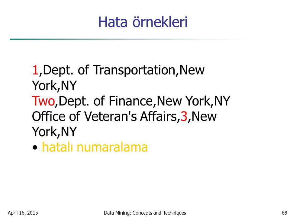 Hata örnekleri April 16, 2015Data Mining: Concepts and Techniques68 1,Dept. of Transportation,New York,NY Two,Dept. of Finance,New York,NY Office of V