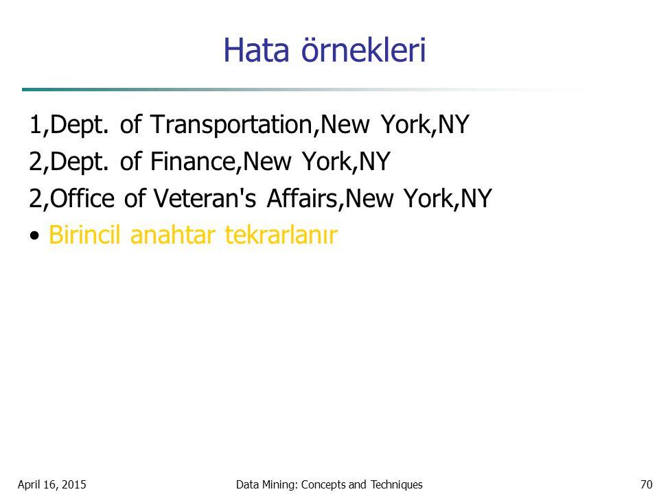 Hata örnekleri 1,Dept. of Transportation,New York,NY 2,Dept. of Finance,New York,NY 2,Office of Veteran's Affairs,New York,NY Birincil anahtar tekrarl