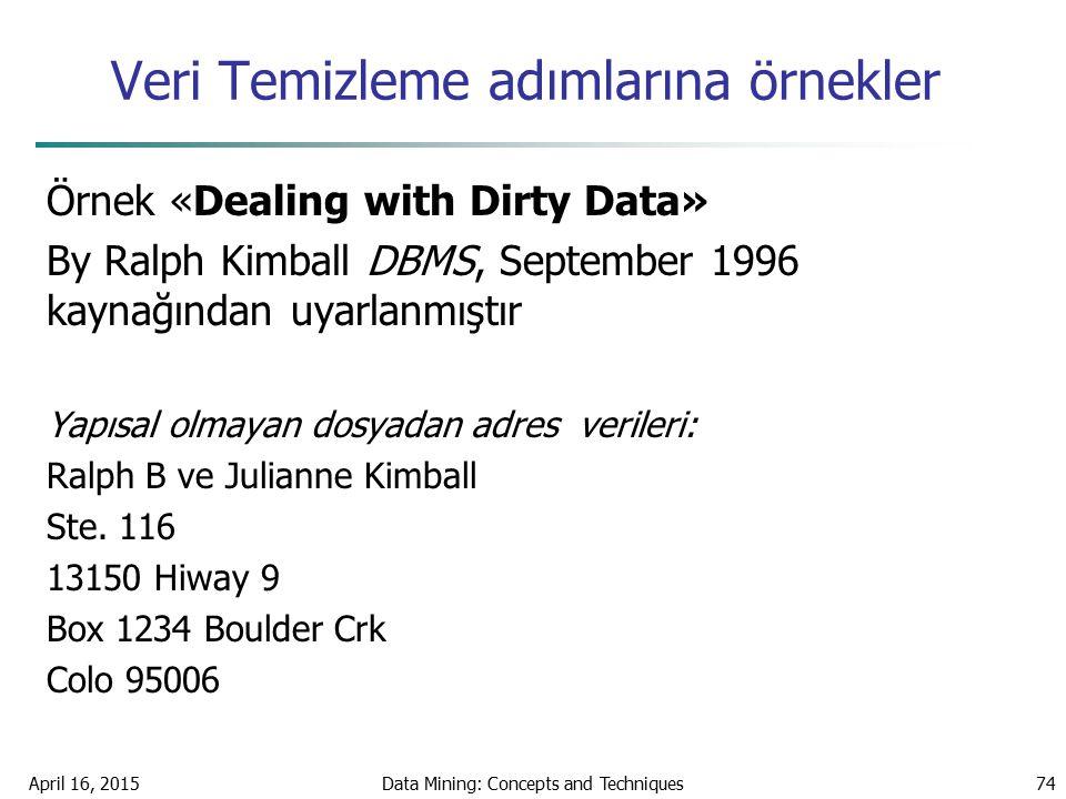 Veri Temizleme adımlarına örnekler Örnek «Dealing with Dirty Data» By Ralph Kimball DBMS, September 1996 kaynağından uyarlanmıştır Yapısal olmayan dos