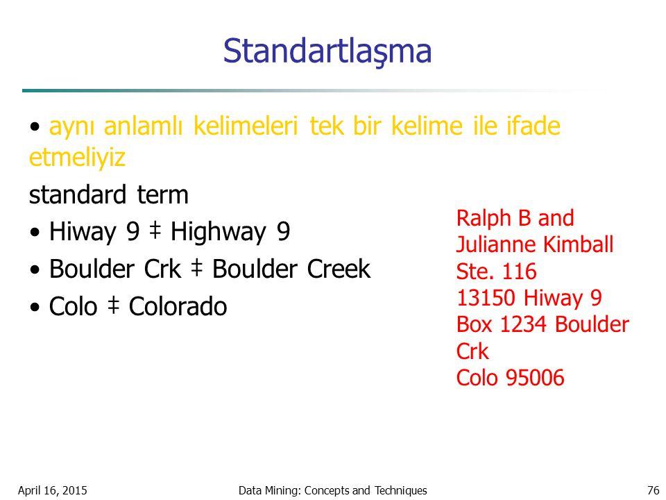 Standartlaşma aynı anlamlı kelimeleri tek bir kelime ile ifade etmeliyiz standard term Hiway 9 ‡ Highway 9 Boulder Crk ‡ Boulder Creek Colo ‡ Colorado