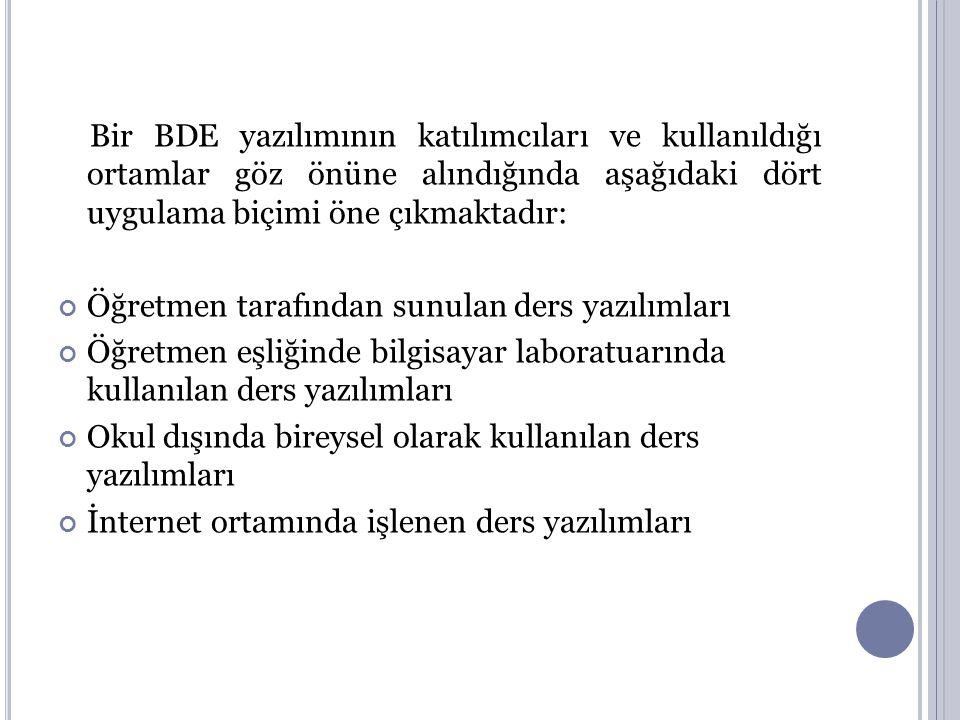 Bir BDE yazılımının katılımcıları ve kullanıldığı ortamlar göz önüne alındığında aşağıdaki dört uygulama biçimi öne çıkmaktadır: Öğretmen tarafından s