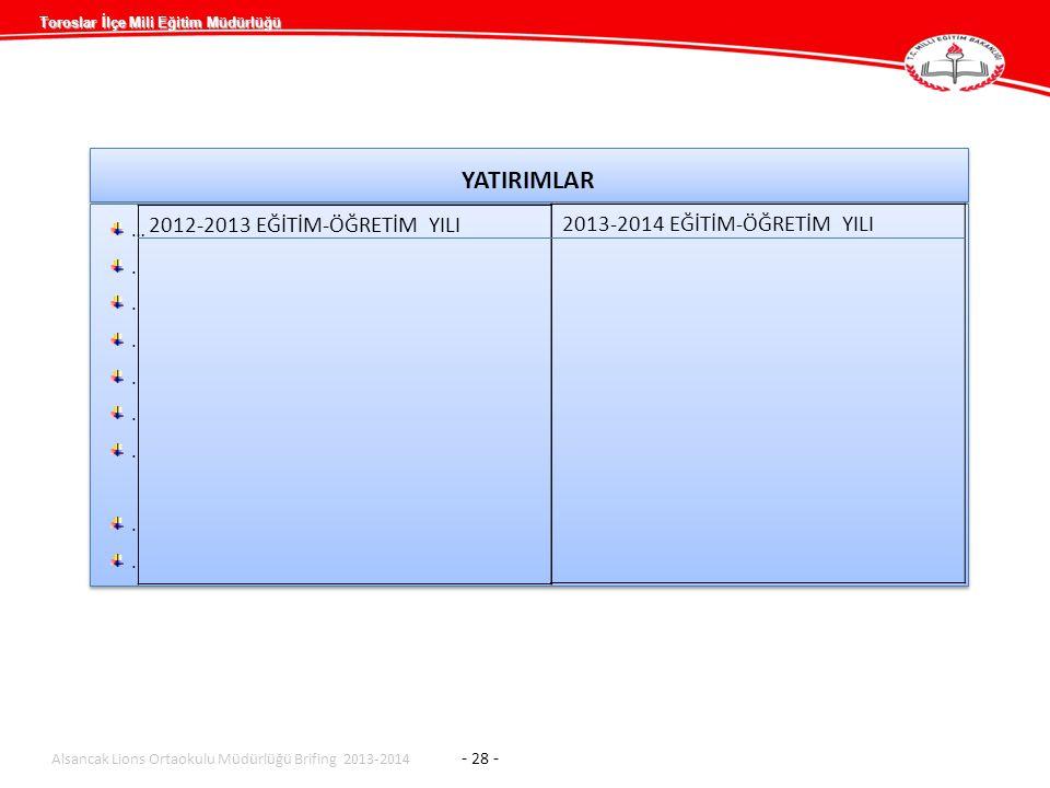 Toroslar İlçe Mili Eğitim Müdürlüğü YATIRIMLAR …........…........ …........…........ Alsancak Lions Ortaokulu Müdürlüğü Brifing 2013-2014 - 28 - 2012-