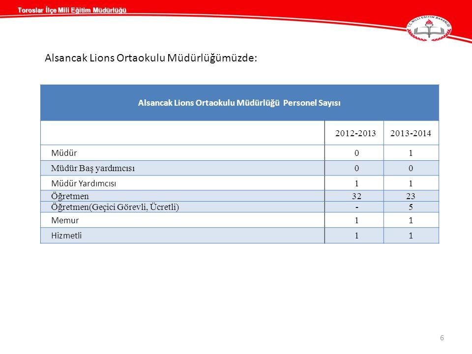 6 Alsancak Lions Ortaokulu Müdürlüğümüzde: Alsancak Lions Ortaokulu Müdürlüğü Personel Sayısı 2012-20132013-2014 Müdür 01 Müdür Baş yardımcısı00 Müdür