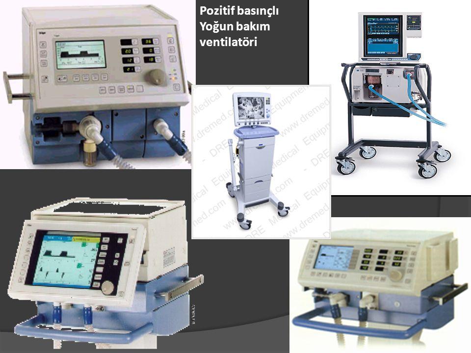 Pozitif basınçlı Yoğun bakım ventilatöri