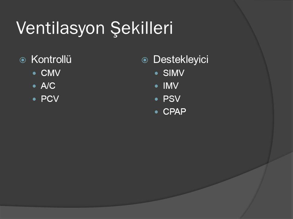 Ventilasyon Şekilleri  Kontrollü CMV A/C PCV  Destekleyici SIMV IMV PSV CPAP
