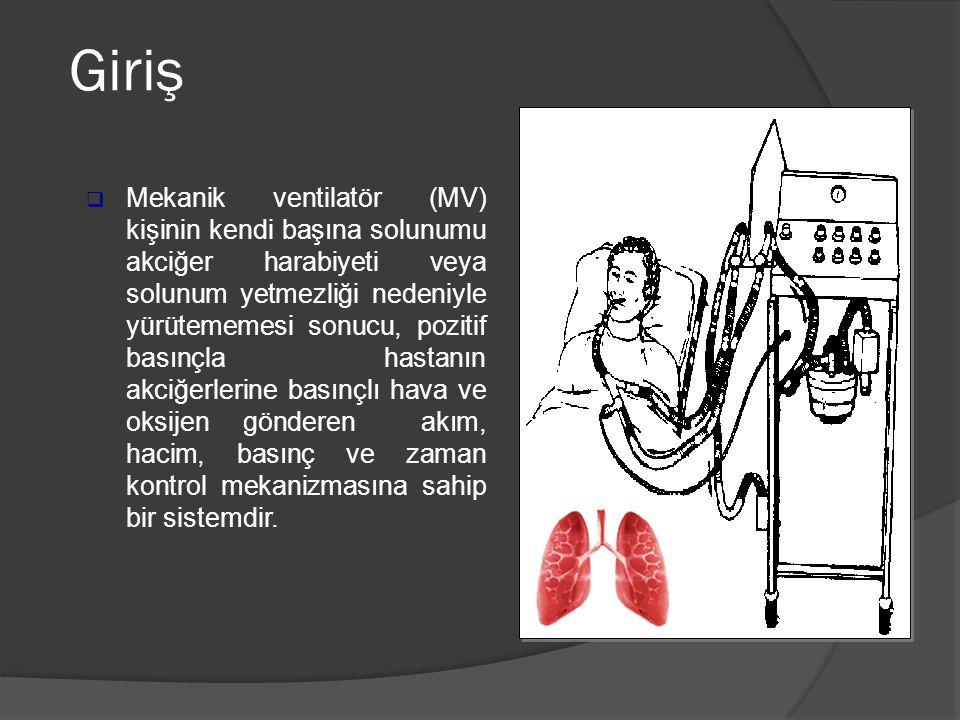 Giriş  Mekanik ventilatör (MV) kişinin kendi başına solunumu akciğer harabiyeti veya solunum yetmezliği nedeniyle yürütememesi sonucu, pozitif basınç