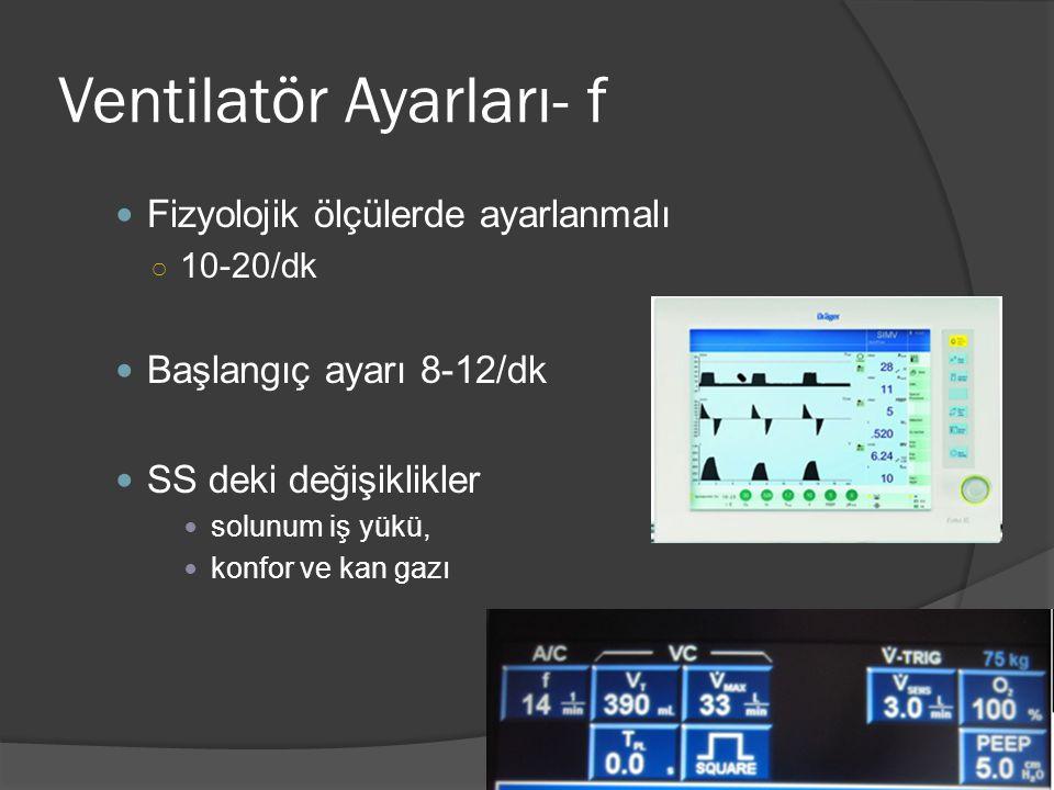 Ventilatör Ayarları- f Fizyolojik ölçülerde ayarlanmalı ○ 10-20/dk Başlangıç ayarı 8-12/dk SS deki değişiklikler solunum iş yükü, konfor ve kan gazı