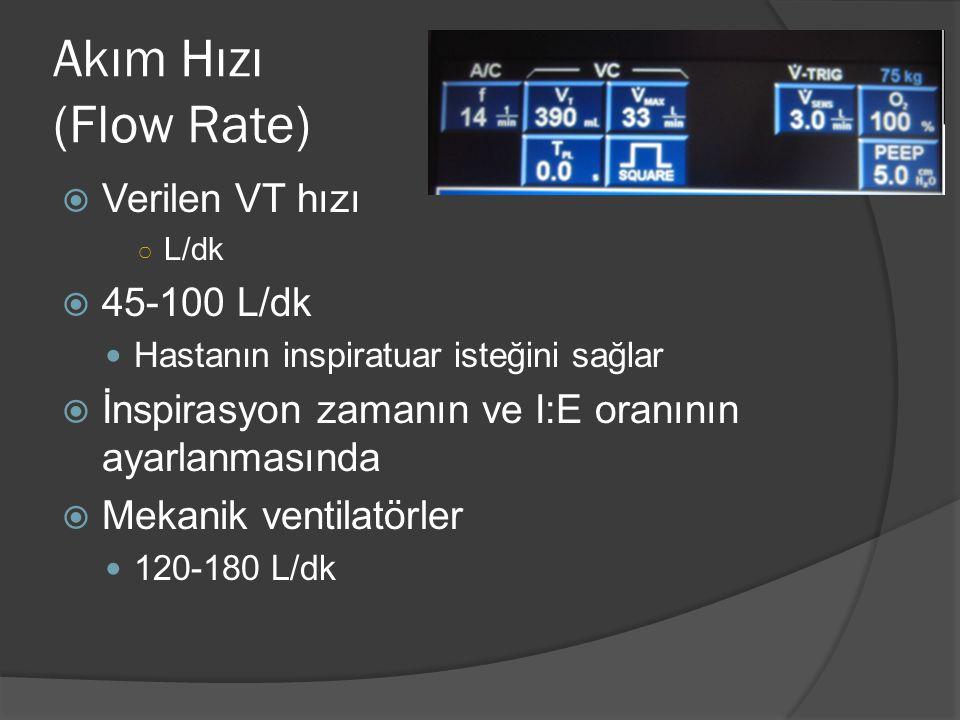 Akım Hızı (Flow Rate)  Verilen VT hızı ○ L/dk  45-100 L/dk Hastanın inspiratuar isteğini sağlar  İnspirasyon zamanın ve I:E oranının ayarlanmasında
