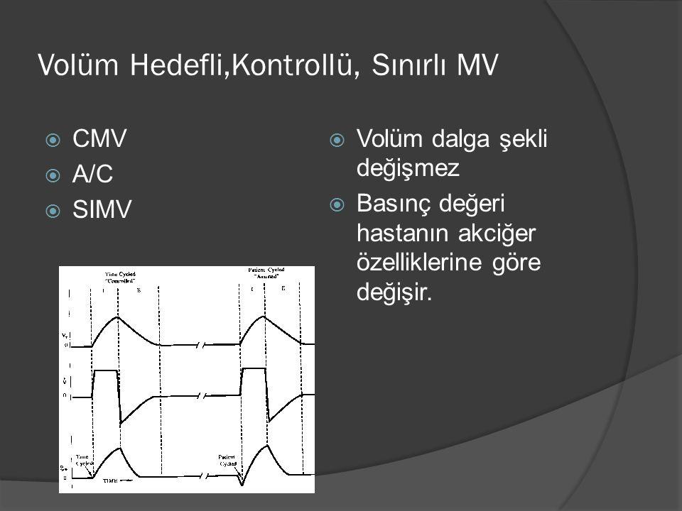Volüm Hedefli,Kontrollü, Sınırlı MV  CMV  A/C  SIMV  Volüm dalga şekli değişmez  Basınç değeri hastanın akciğer özelliklerine göre değişir.