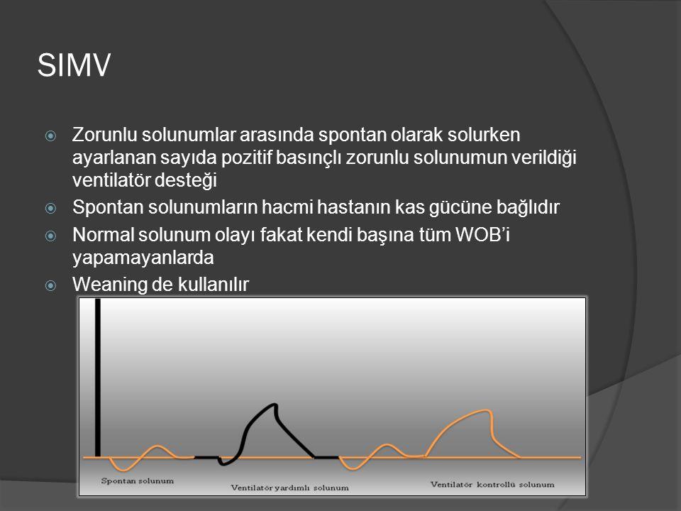 SIMV  Zorunlu solunumlar arasında spontan olarak solurken ayarlanan sayıda pozitif basınçlı zorunlu solunumun verildiği ventilatör desteği  Spontan
