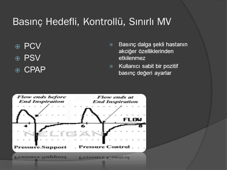 Basınç Hedefli, Kontrollü, Sınırlı MV  PCV  PSV  CPAP  Basınç dalga şekli hastanın akciğer özelliklerinden etkilenmez  Kullanıcı sabit bir poziti