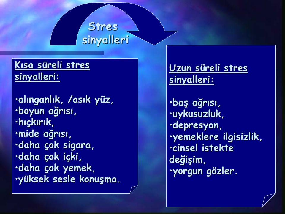 Stressinyalleri Kısa süreli stres sinyalleri: alınganlık,alınganlık, /asık yüz, boyunboyun ağrısı, hıçkırık,hıçkırık, midemide ağrısı, dahadaha çok si