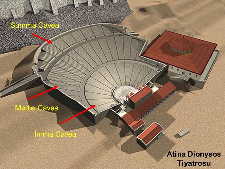 İmma Cavea Summa Cavea Media Cavea Atina Dionysos Tiyatrosu