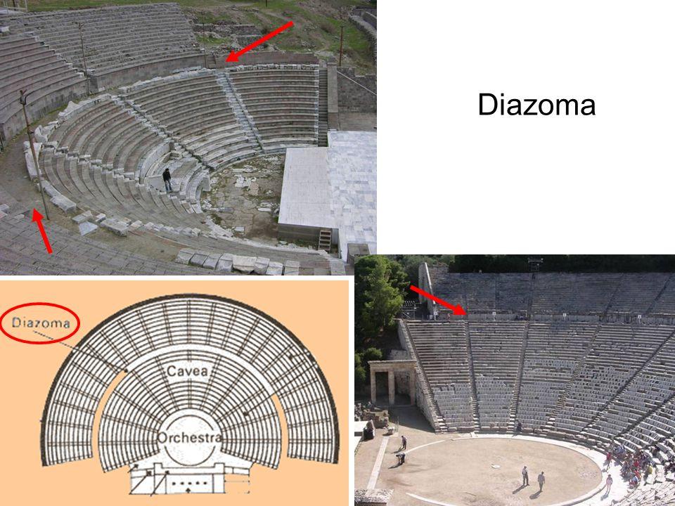 Diazoma
