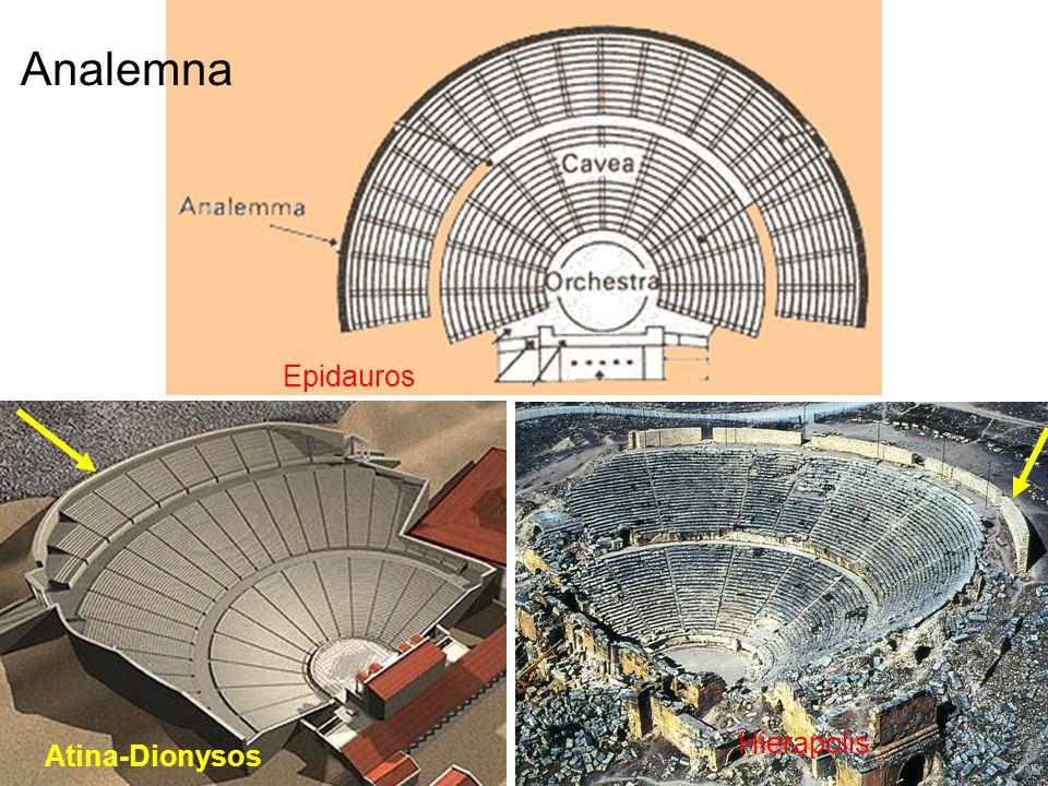 Analemna Epidauros Atina-Dionysos Hierapolis